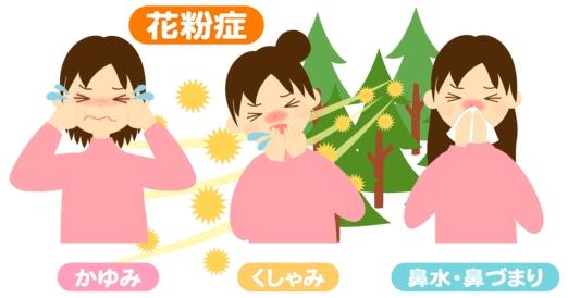 花粉 喉 の 違和感